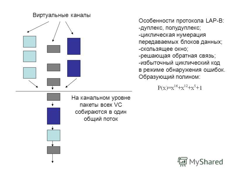 Виртуальные каналы На канальном уровне пакеты всех VC собираются в один общий поток Особенности протокола LAP-B: -дуплекс, полудуплекс; -циклическая нумерация передаваемых блоков данных; -скользящее окно; -решающая обратная связь; -избыточный цикличе