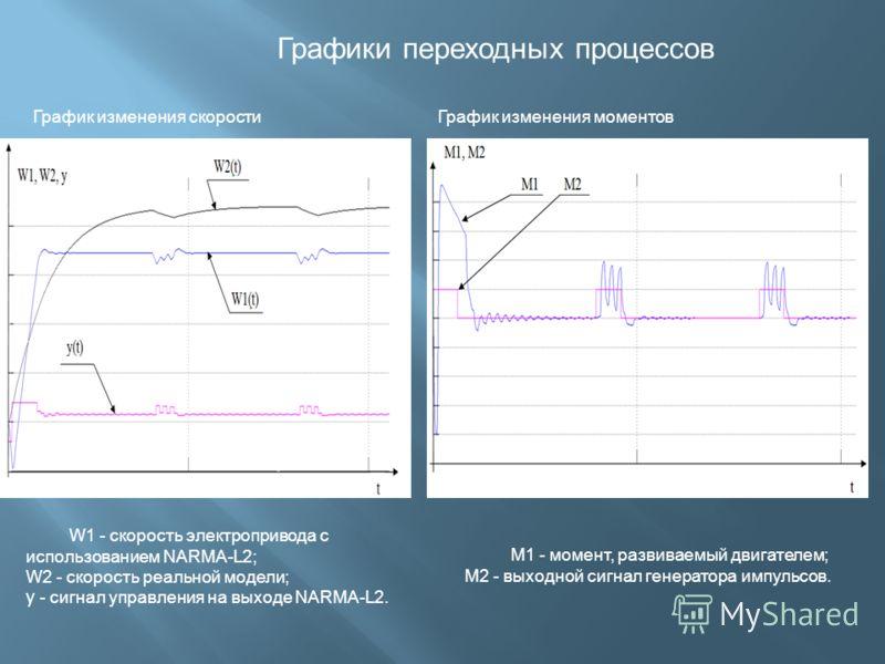График изменения скоростиГрафик изменения моментов W1 - скорость электропривода с использованием NARMA-L2; W2 - скорость реальной модели ; y - сигнал управления на выходе NARMA-L2. Графики переходных процессов M1 - момент, развиваемый двигателем ; M2
