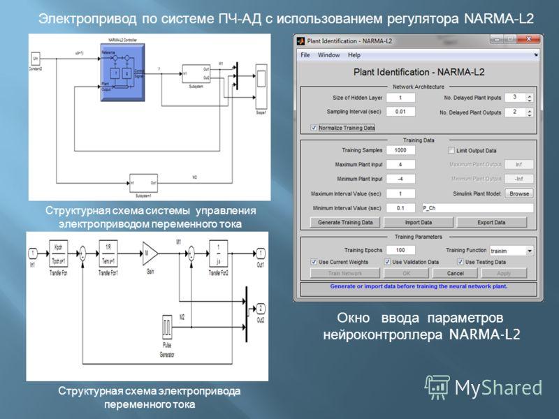 Электропривод по системе ПЧ - АД с использованием регулятора NARMA-L2 Структурная схема системы управления электроприводом переменного тока Структурная схема электропривода переменного тока Окно ввода параметров нейроконтроллера NARMA-L2