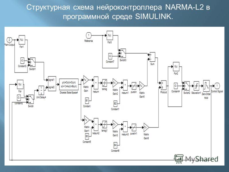 Структурная схема нейроконтроллера NARMA-L2 в программной среде SIMULINK.