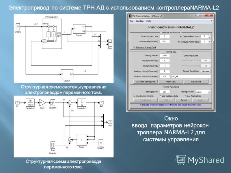 Электропривод по системе ТРН - АД с использованием контроллера NARMA-L2 Структурная схема системы управления электроприводом переменного тока. Структурная схема электропривода переменного тока. Окно ввода параметров нейрокон - троллера NARMA-L2 для с