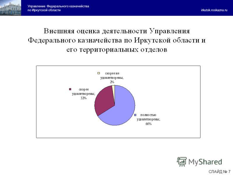 Управление Федерального казначейства по Иркутской области irkutsk.roskazna.ru СЛАЙД 7
