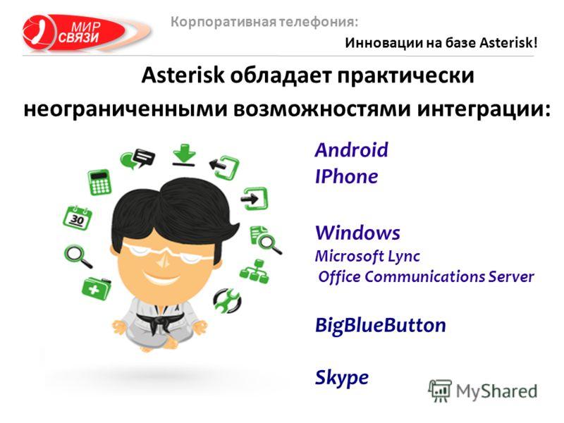 Asterisk обладает практически неограниченными возможностями интеграции: Android IPhone Windows Microsoft Lync Office Communications Server BigBlueButton Skype Корпоративная телефония: Инновации на базе Asterisk!