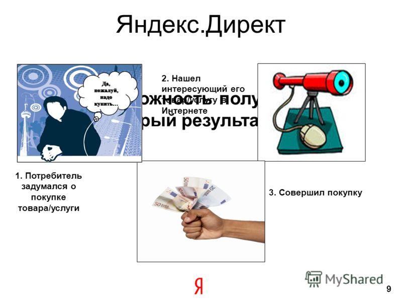 Это возможность получить быстрый результат Яндекс.Директ 9 1. Потребитель задумался о покупке товара/услуги 2. Нашел интересующий его товар/услугу в Интернете 3. Совершил покупку