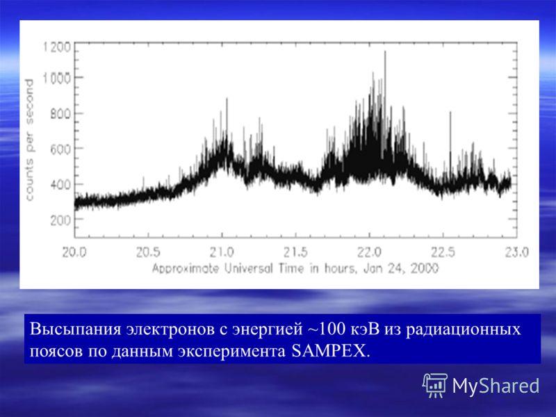 Высыпания электронов с энергией ~100 кэВ из радиационных поясов по данным эксперимента SAMPEX.