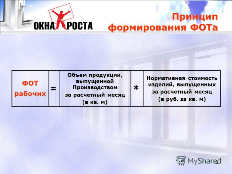 6 Принцип формирования ФОТа ФОТ рабочих = Объем продукции, выпущенной Производством за расчетный месяц (в кв. м) * Нормативная стоимость изделий, выпущенных за расчетный месяц (в руб. за кв. м)