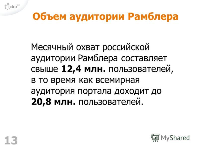 13 Месячный охват российской аудитории Рамблера составляет свыше 12,4 млн. пользователей, в то время как всемирная аудитория портала доходит до 20,8 млн. пользователей. Объем аудитории Рамблера