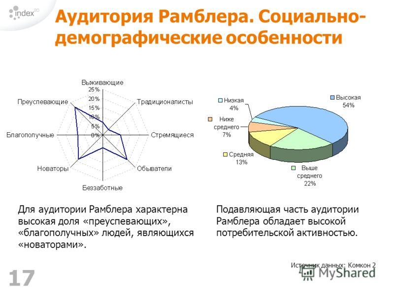17 Аудитория Рамблера. Социально- демографические особенности Подавляющая часть аудитории Рамблера обладает высокой потребительской активностью. Для аудитории Рамблера характерна высокая доля «преуспевающих», «благополучных» людей, являющихся «новато