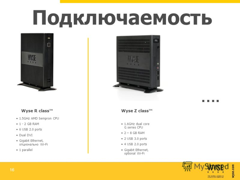 16 1.5GHz AMD Sempron CPU 1 - 2 GB RAM 6 USB 2.0 ports Dual DVI Gigabit Ethernet, опционально Wi-Fi 1 parallel Wyse R class 1.6GHz dual core G series CPU 2 – 8 GB RAM 2 USB 3.0 ports 4 USB 2.0 ports Gigabit Ethernet, optional Wi-Fi Wyse Z class Подкл