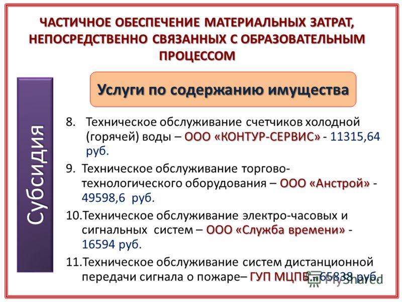 ЧАСТИЧНОЕ ОБЕСПЕЧЕНИЕ МАТЕРИАЛЬНЫХ ЗАТРАТ, НЕПОСРЕДСТВЕННО СВЯЗАННЫХ С ОБРАЗОВАТЕЛЬНЫМ ПРОЦЕССОМ ООО «КОНТУР-СЕРВИС» 8.Техническое обслуживание счетчиков холодной (горячей) воды – ООО «КОНТУР-СЕРВИС» - 11315,64 руб. ООО «Анстрой» 9.Техническое обслуж
