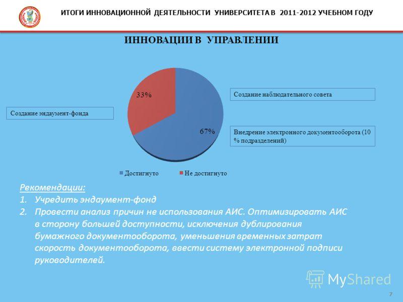 7 ИТОГИ ИННОВАЦИОННОЙ ДЕЯТЕЛЬНОСТИ УНИВЕРСИТЕТА В 2011-2012 УЧЕБНОМ ГОДУ ИННОВАЦИИ В УПРАВЛЕНИИ Создание эндаумент-фонда Создание наблюдательного совета Внедрение электронного документооборота (10 % подразделений) Рекомендации: 1.Учредить эндаумент-ф