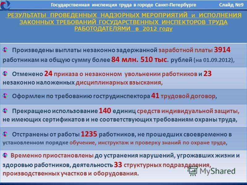 РЕЗУЛЬТАТЫ ПРОВЕДЕННЫХ НАДЗОРНЫХ МЕРОПРИЯТИЙ и ИСПОЛНЕНИЯ ЗАКОННЫХ ТРЕБОВАНИЙ ГОСУДАРСТВЕННЫХ ИНСПЕКТОРОВ ТРУДА РАБОТОДАТЕЛЯМИ в 2012 году Произведены выплаты незаконно задержанной заработной платы 3914 работникам на общую сумму более 84 млн. 510 тыс