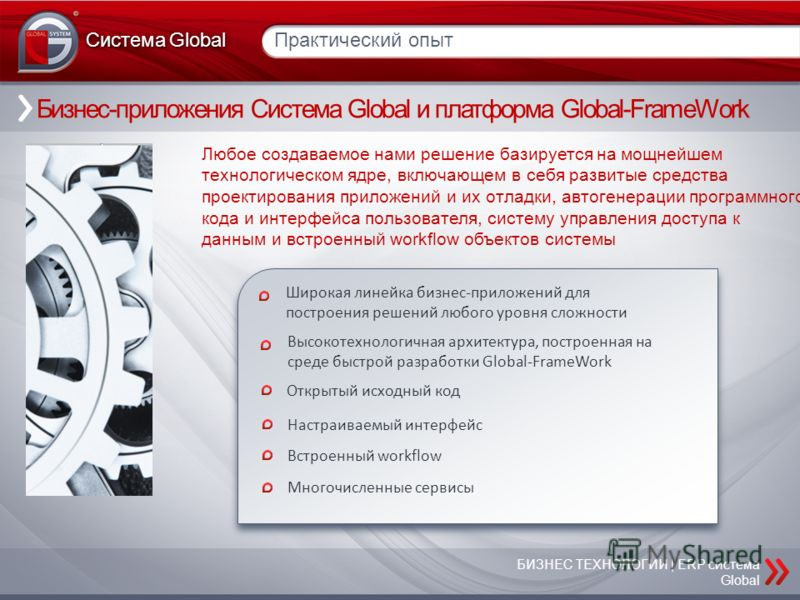 Бизнес-приложения Система Global и платформа Global-FrameWork Практический опыт Система Global БИЗНЕС ТЕХНОЛОГИИ | ERP система Global Любое создаваемое нами решение базируется на мощнейшем технологическом ядре, включающем в себя развитые средства про