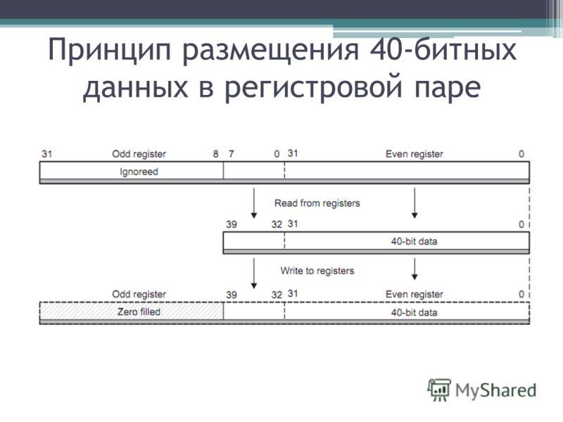 Принцип размещения 40-битных данных в регистровой паре