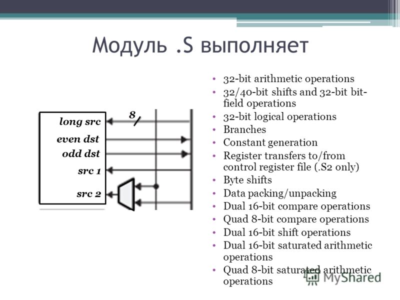 Модуль.S выполняет 32-bit arithmetic operations 32/40-bit shifts and 32-bit bit- field operations 32-bit logical operations Branches Constant generation Register transfers to/from control register file (.S2 only) Byte shifts Data packing/unpacking Du