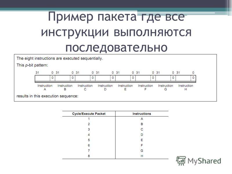 Пример пакета где все инструкции выполняются последовательно