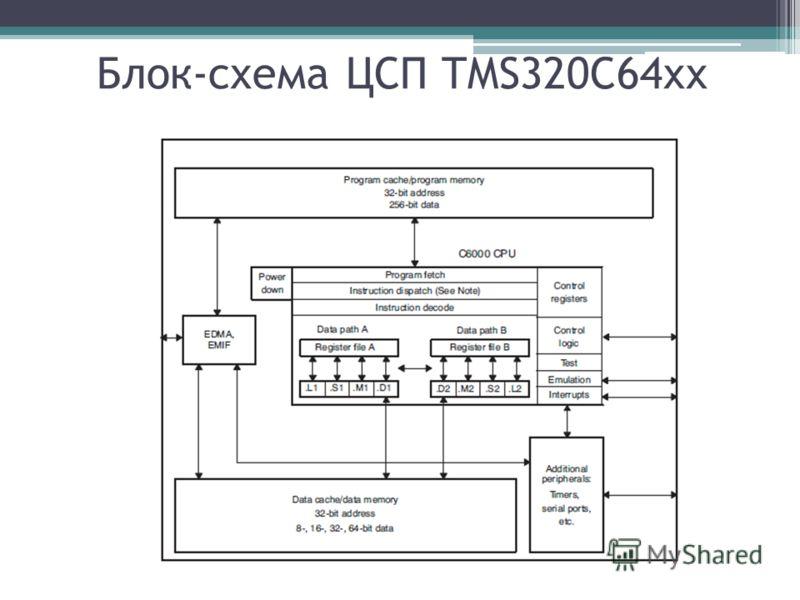 Блок-схема ЦСП TMS320C64xx