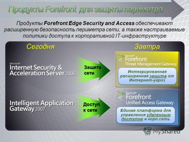 СегодняЗавтра Продукты Forefront Edge Security and Access обеспечивают расширенную безопасность периметра сети, а также настраиваемые политики доступа к корпоративной IT-инфраструктуре Единая платформа для управления удаленным доступом в корп.сеть До