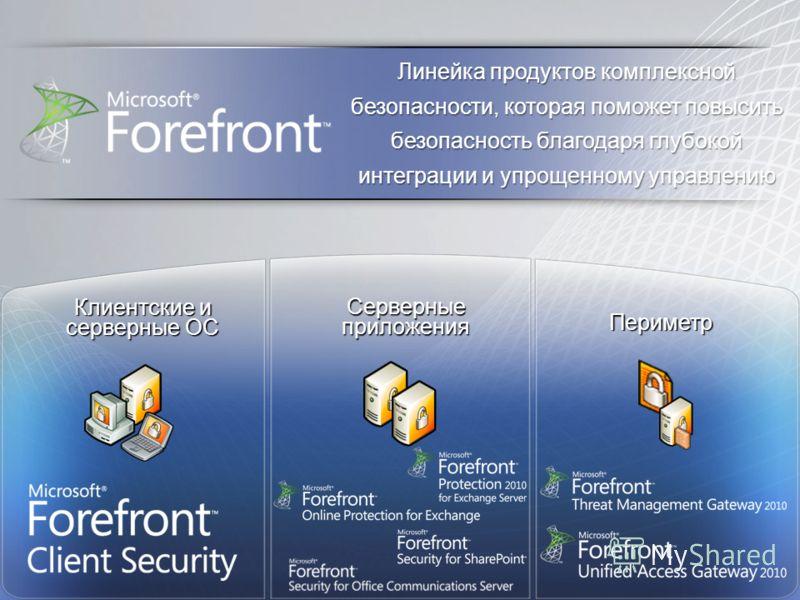Клиентские и серверные ОС Серверные приложения Периметр Линейка продуктов комплексной безопасности, которая поможет повысить безопасность благодаря глубокой интеграции и упрощенному управлению