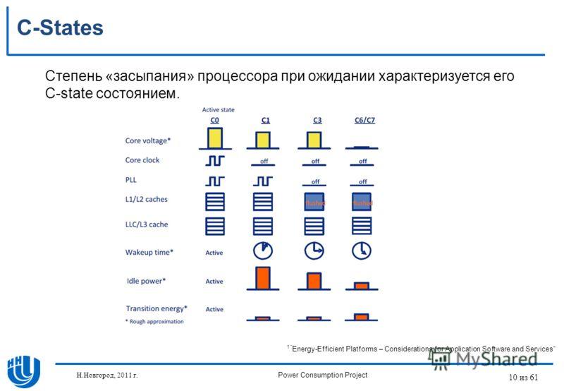 10 из 61 C-States Степень «засыпания» процессора при ожидании характеризуется его С-state состоянием. Н.Новгород, 2011 г.Power Consumption Project 1 Energy-Efficient Platforms – Considerations for Application Software and Services