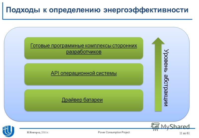 11 из 61 Готовые программные комплексы сторонних разработчиков API операционной системы Драйвер батареи Уровень абстракции Подходы к определению энергоэффективности Н.Новгород, 2011 г.Power Consumption Project