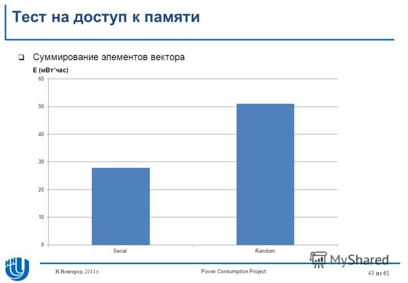43 из 61 Тест на доступ к памяти Суммирование элементов вектора E (мВт*час) Н.Новгород, 2011 г.Power Consumption Project