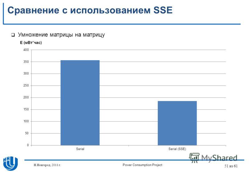 51 из 61 Сравнение с использованием SSE Умножение матрицы на матрицу E (мВт*час) Н.Новгород, 2011 г.Power Consumption Project