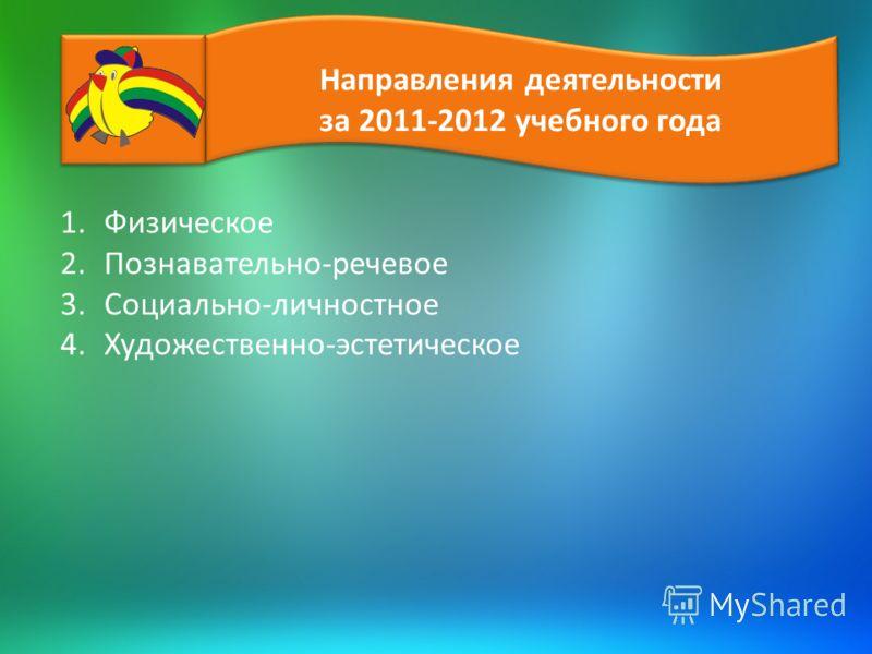 Направления деятельности за 2011-2012 учебного года Направления деятельности за 2011-2012 учебного года 1.Физическое 2.Познавательно-речевое 3.Социально-личностное 4.Художественно-эстетическое