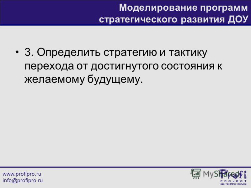 www.profipro.ru info@profipro.ru Моделирование программ стратегического развития ДОУ 3. Определить стратегию и тактику перехода от достигнутого состояния к желаемому будущему.