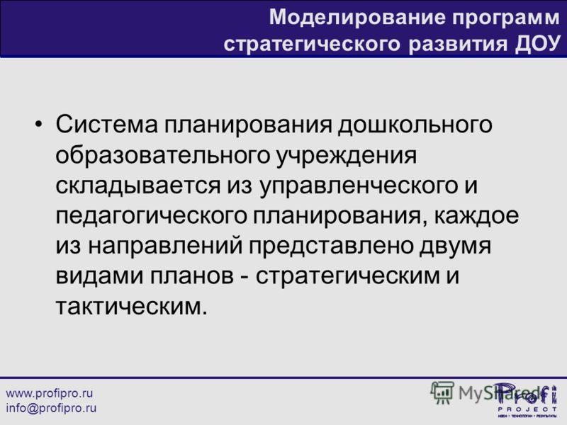 www.profipro.ru info@profipro.ru Моделирование программ стратегического развития ДОУ Система планирования дошкольного образовательного учреждения складывается из управленческого и педагогического планирования, каждое из направлений представлено двумя