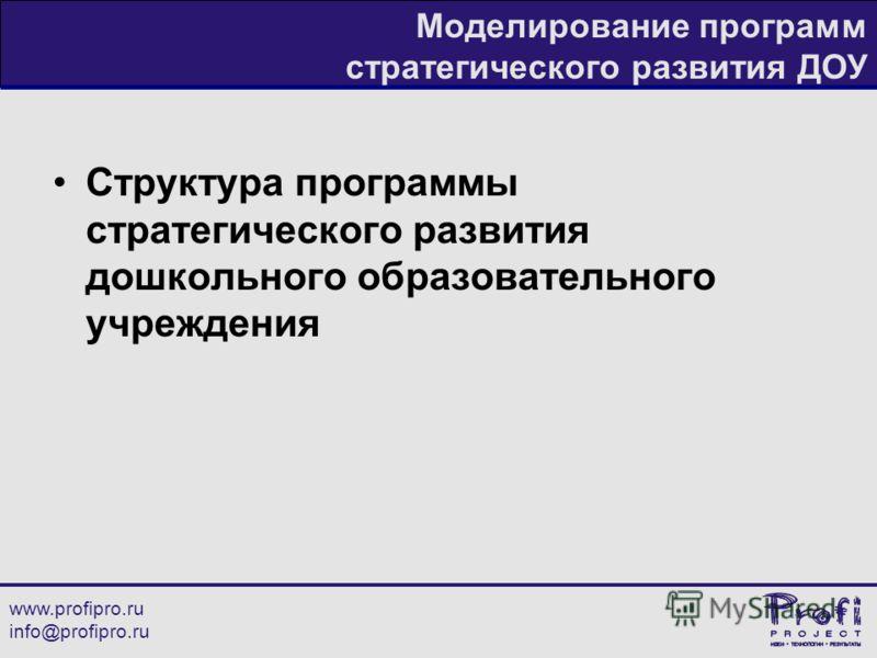 www.profipro.ru info@profipro.ru Моделирование программ стратегического развития ДОУ Структура программы стратегического развития дошкольного образовательного учреждения