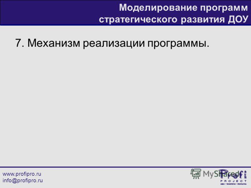 www.profipro.ru info@profipro.ru Моделирование программ стратегического развития ДОУ 7. Механизм реализации программы.