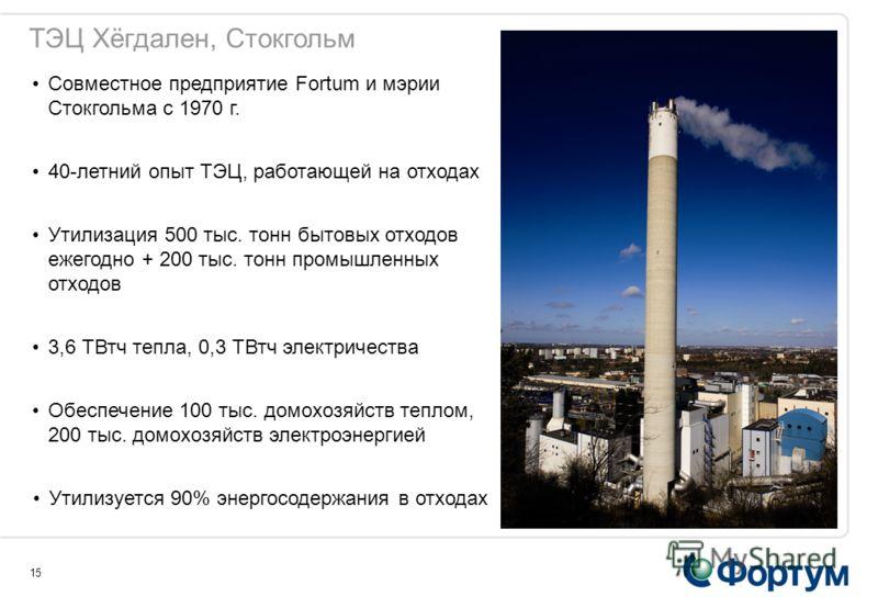 15 ТЭЦ Хёгдален, Стокгольм Совместное предприятие Fortum и мэрии Стокгольма с 1970 г. 40-летний опыт ТЭЦ, работающей на отходах Утилизация 500 тыс. тонн бытовых отходов ежегодно + 200 тыс. тонн промышленных отходов 3,6 ТВтч тепла, 0,3 ТВтч электричес