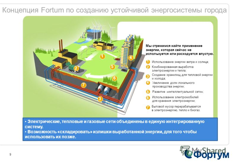 Концепция Fortum по созданию устойчивой энергосистемы города 9 Электрические, тепловые и газовые сети объединены в единую интегрированную систему. Возможность «складировать» излишки выработанной энергии, для того чтобы использовать их позже. Мы стрем