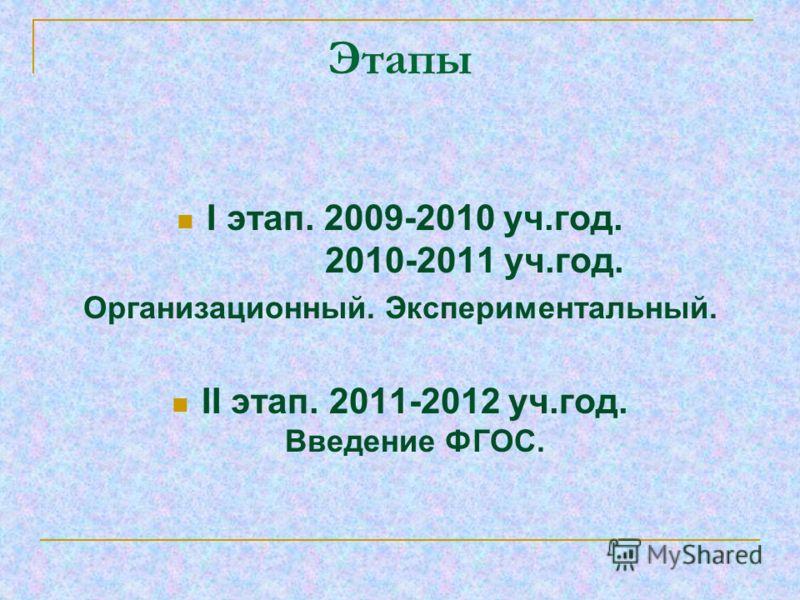 Этапы I этап. 2009-2010 уч.год. 2010-2011 уч.год. Организационный. Экспериментальный. II этап. 2011-2012 уч.год. Введение ФГОС.