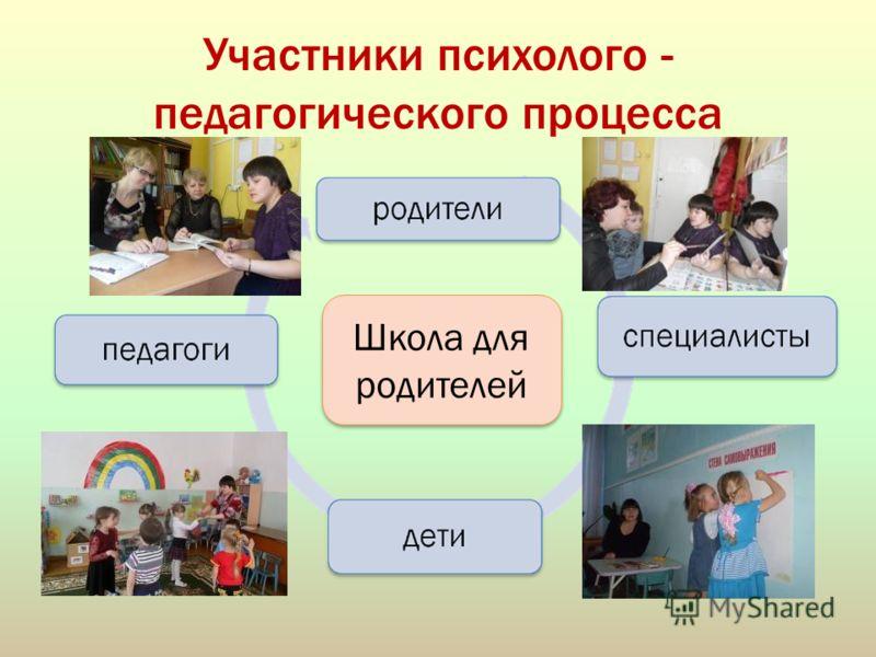 Участники психолого - педагогического процесса Школа для родителей