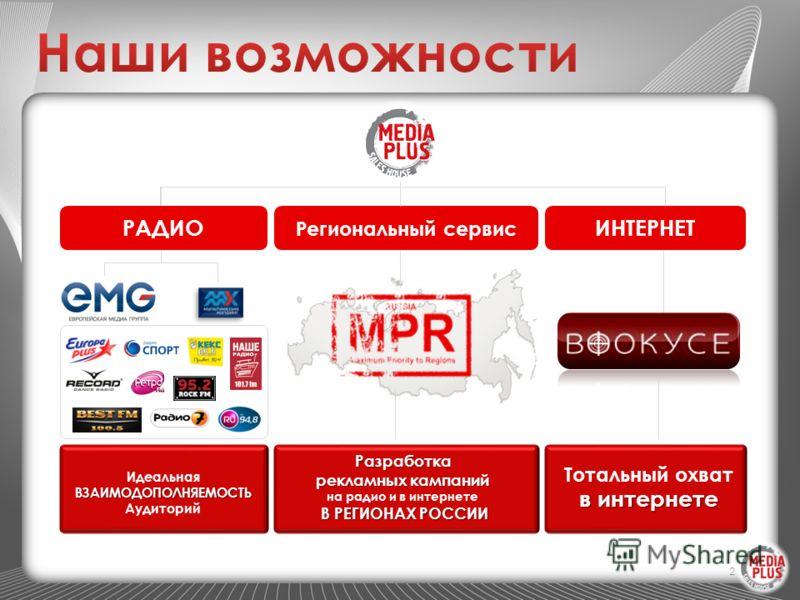 2 ИдеальнаяВЗАИМОДОПОЛНЯЕМОСТЬ Аудиторий Тотальный охват в интернете Разработка рекламных кампаний на радио и в интернете В РЕГИОНАХ РОССИИ В РЕГИОНАХ РОССИИ ИНТЕРНЕТ Региональный сервис РАДИО