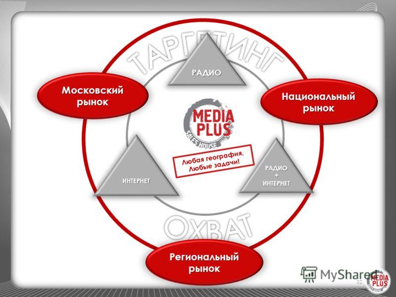 32 Московский рынок Региональныйрынок Национальный рынок РАДИО ИНТЕРНЕТ Любая география, Любые задачи! РАДИО+ИНТЕРНЕТ