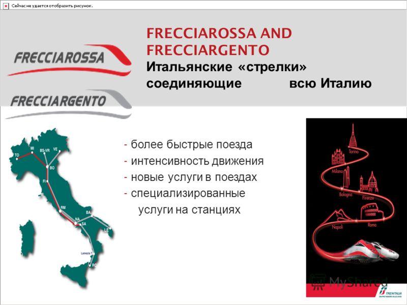 FRECCIAROSSA AND FRECCIARGENTO Итальянские « стрелки » соединяющие всю Италию - более быстрые поезда - интенсивность движения - новые услуги в поездах - специализированные услуги на станциях