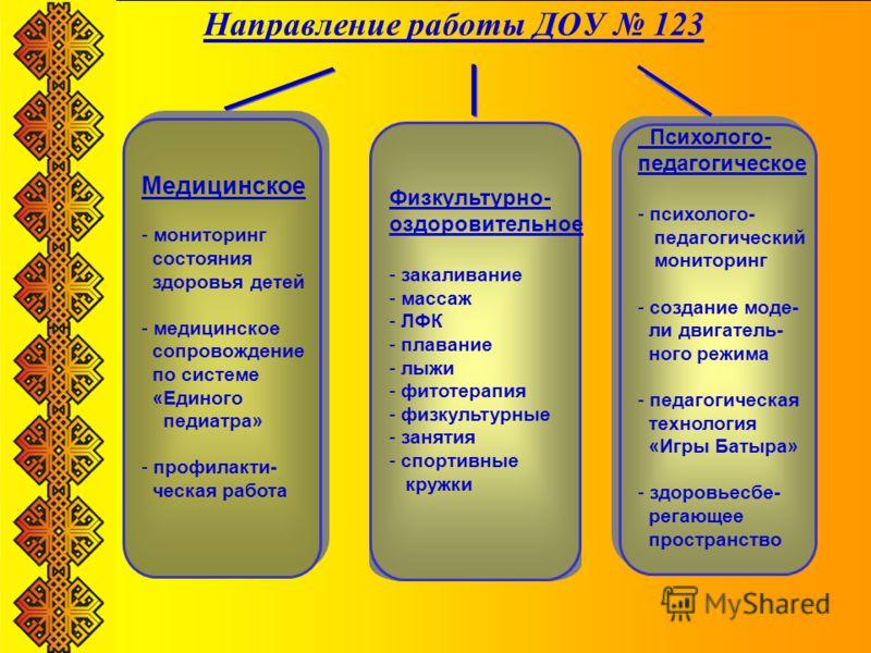 Направление работы ДОУ 123 Медицинское - мониторинг состояния здоровья детей - медицинское сопровождение по системе «Единого педиатра» - профилакти- ческая работа Медицинское - мониторинг состояния здоровья детей - медицинское сопровождение по систем