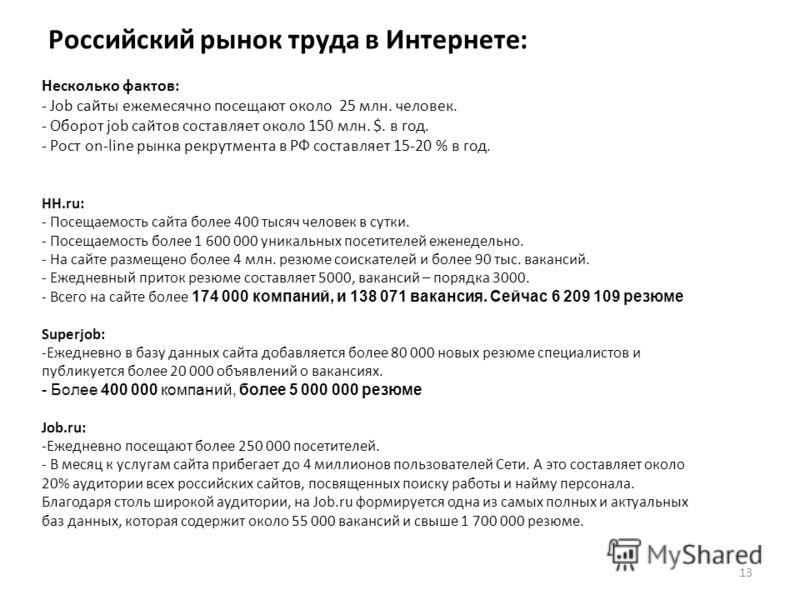 Несколько фактов: - Job сайты ежемесячно посещают около 25 млн. человек. - Оборот job сайтов составляет около 150 млн. $. в год. - Рост on-line рынка рекрутмента в РФ составляет 15-20 % в год. HH.ru: - Посещаемость сайта более 400 тысяч человек в сут