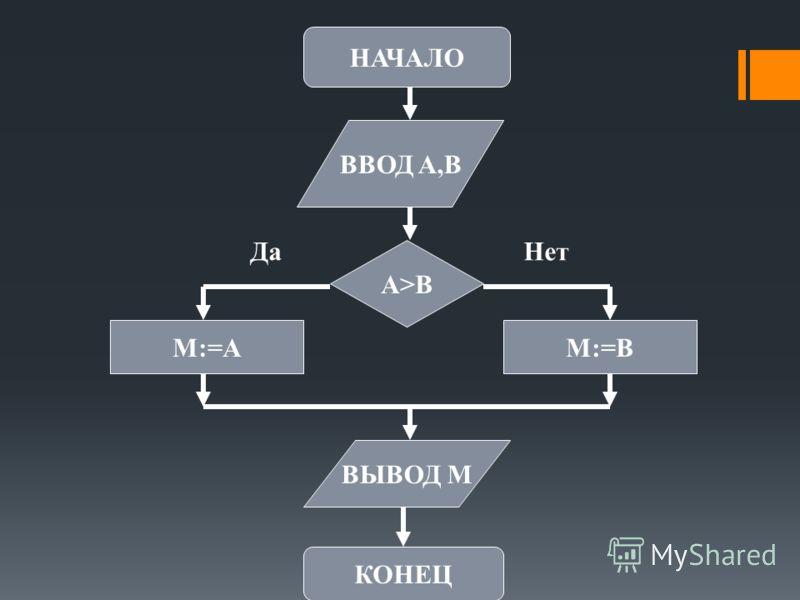 НАЧАЛО ВВОД A,B КОНЕЦ ВЫВОД M A>B M:=AM:=B ДаНет