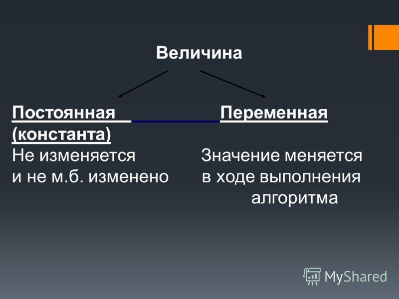 Постоянная Переменная (константа) Не изменяется Значение меняется и не м.б. изменено в ходе выполнения алгоритма Величина