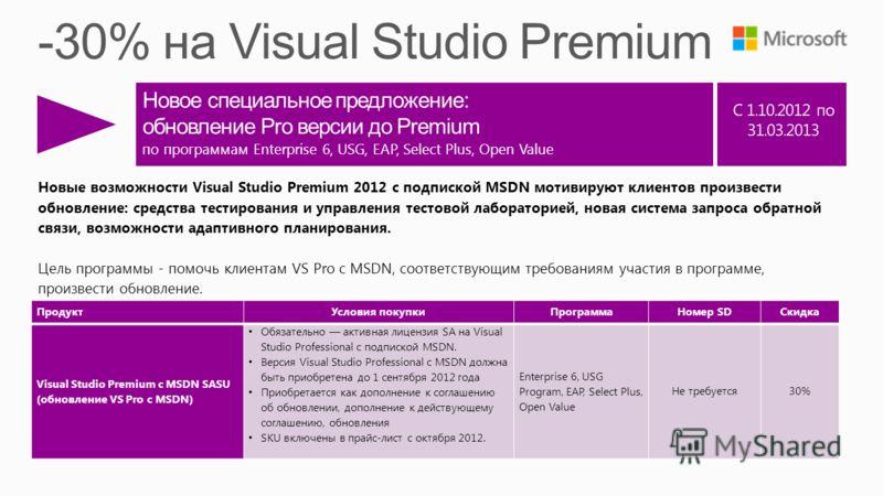 Новое специальное предложение: обновление Pro версии до Premium по программам Enterprise 6, USG, EAP, Select Plus, Open Value Новые возможности Visual Studio Premium 2012 с подпиской MSDN мотивируют клиентов произвести обновление: средства тестирован