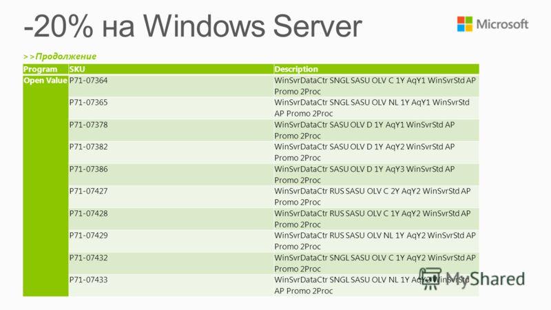 >>Продолжение ProgramSKUDescription Open ValueP71-07364 WinSvrDataCtr SNGL SASU OLV C 1Y AqY1 WinSvrStd AP Promo 2Proc P71-07365 WinSvrDataCtr SNGL SASU OLV NL 1Y AqY1 WinSvrStd AP Promo 2Proc P71-07378 WinSvrDataCtr SASU OLV D 1Y AqY1 WinSvrStd AP P