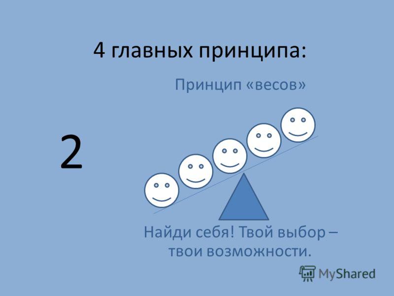 4 главных принципа: Принцип «весов» Найди себя! Твой выбор – твои возможности. 2
