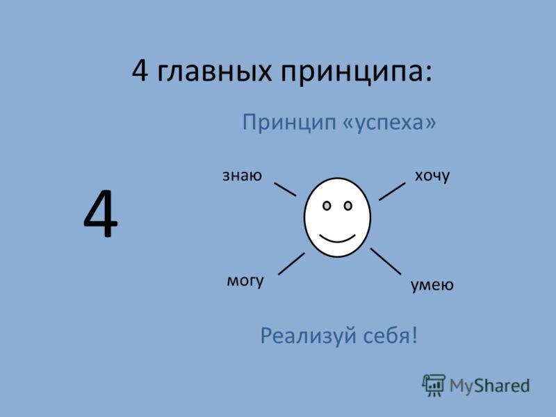 4 главных принципа: Принцип «успеха» Реализуй себя! 4 знаюхочу могу умею