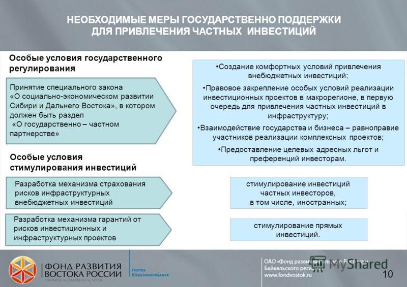 НЕОБХОДИМЫЕ МЕРЫ ГОСУДАРСТВЕННО ПОДДЕРЖКИ ДЛЯ ПРИВЛЕЧЕНИЯ ЧАСТНЫХ ИНВЕСТИЦИЙ Создание комфортных условий привлечения внебюджетных инвестиций; Правовое закрепление особых условий реализации инвестиционных проектов в макрорегионе, в первую очередь для