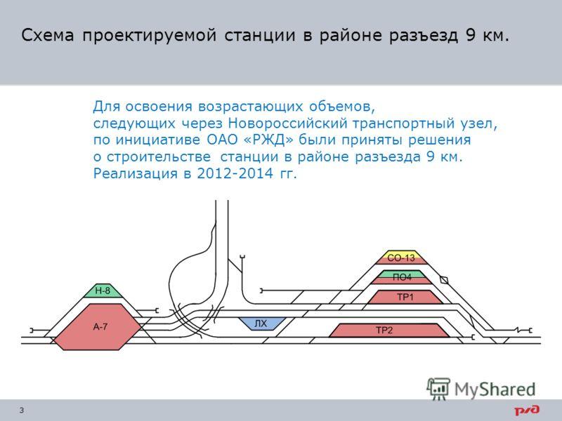 Схема проектируемой станции в