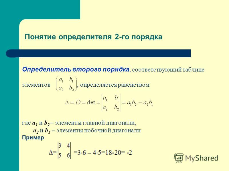 Понятие определителя 2-го порядка Определитель второго порядка, соответствующий таблице элементов, определяется равенством где a 1 и b 2 – элементы главной диагонали, a 2 и b 1 – элементы побочной диагонали Пример